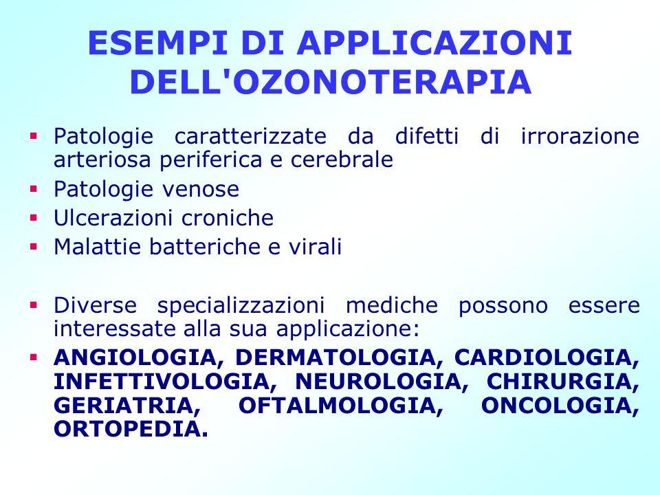 ESEMPI DI APPLICAZIONI DELL'OZONOTERAPIA Patologie caratterizzate da difetti di irrorazione arteriosa periferica e cerebrale Patologie venose Ulcerazi