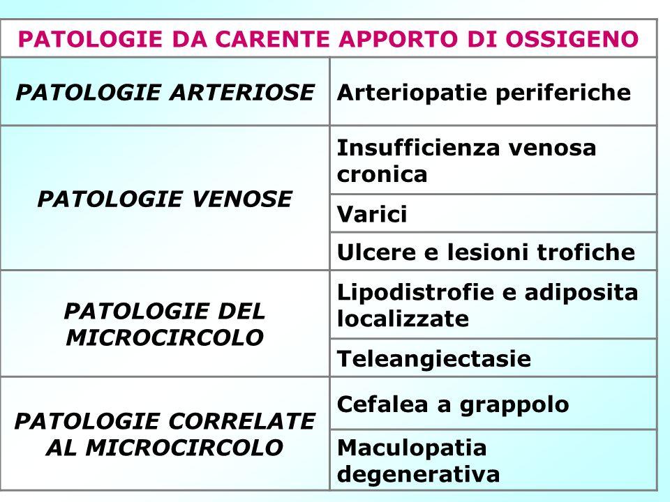 PATOLOGIE DA CARENTE APPORTO DI OSSIGENO PATOLOGIE ARTERIOSEArteriopatie periferiche PATOLOGIE VENOSE Insufficienza venosa cronica Varici Ulcere e les