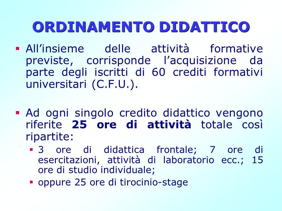 ORDINAMENTO DIDATTICO Allinsieme delle attività formative previste, corrisponde lacquisizione da parte degli iscritti di 60 crediti formativi universi