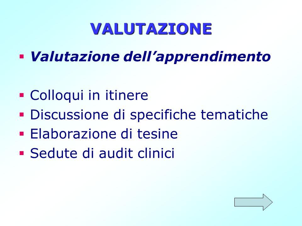 VALUTAZIONE Valutazione dellapprendimento Colloqui in itinere Discussione di specifiche tematiche Elaborazione di tesine Sedute di audit clinici