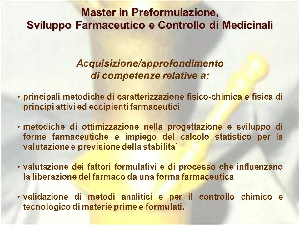 Acquisizione/approfondimento di competenze relative a: principali metodiche di caratterizzazione fisico-chimica e fisica di principi attivi ed eccipie