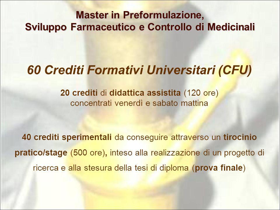 60 Crediti Formativi Universitari (CFU) 20 crediti di didattica assistita (120 ore) concentrati venerdì e sabato mattina 40 crediti sperimentali da co