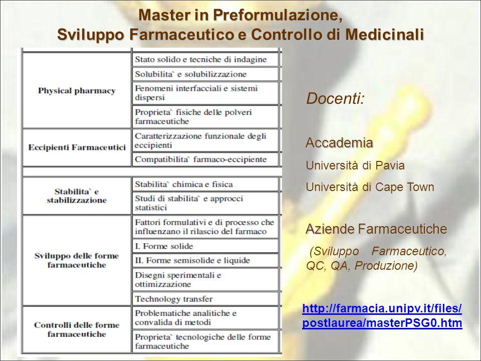 Master in Preformulazione, Sviluppo Farmaceutico e Controllo di Medicinali Docenti:Accademia Università di Pavia Università di Cape Town Aziende Farma