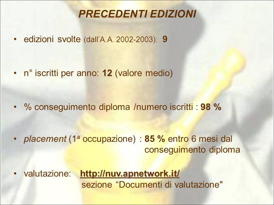 PRECEDENTI EDIZIONI 9edizioni svolte (dallA.A. 2002-2003): 9 12n° iscritti per anno: 12 (valore medio) 98 % conseguimento diploma /numero iscritti : 9