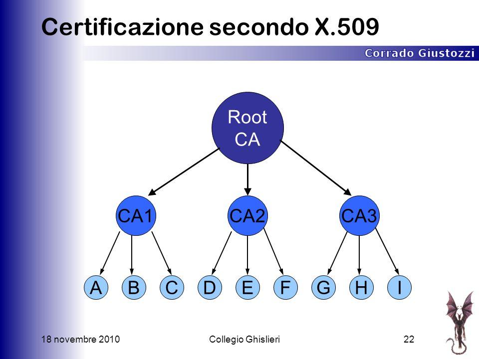 18 novembre 2010Collegio Ghislieri22 Certificazione secondo X.509 ABCDEFGHI Root CA CA1CA2CA3
