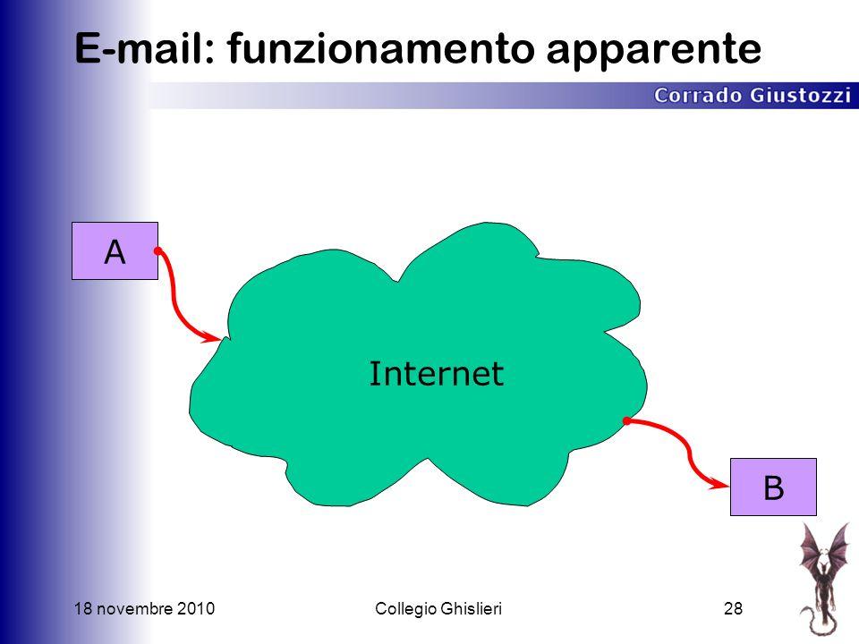 18 novembre 2010Collegio Ghislieri28 E-mail: funzionamento apparente A B Internet