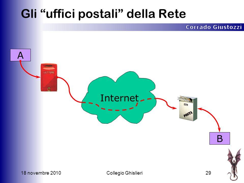 18 novembre 2010Collegio Ghislieri29 Gli uffici postali della Rete A Internet B