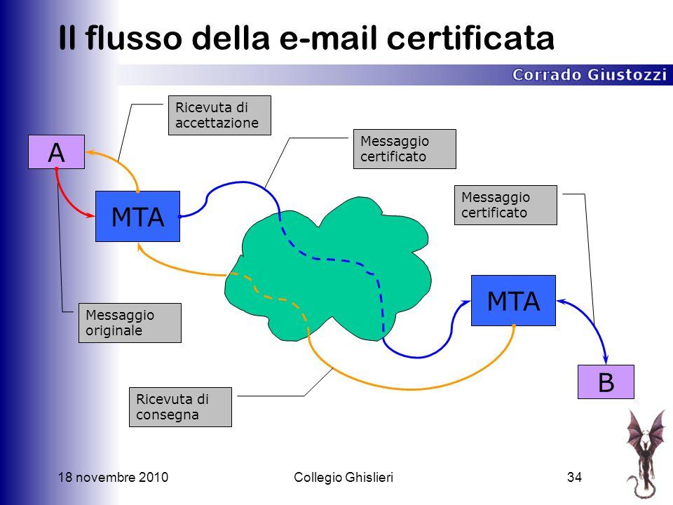 18 novembre 2010Collegio Ghislieri34 Il flusso della e-mail certificata A MTA B Messaggio originale Ricevuta di accettazione Messaggio certificato Ricevuta di consegna Messaggio certificato