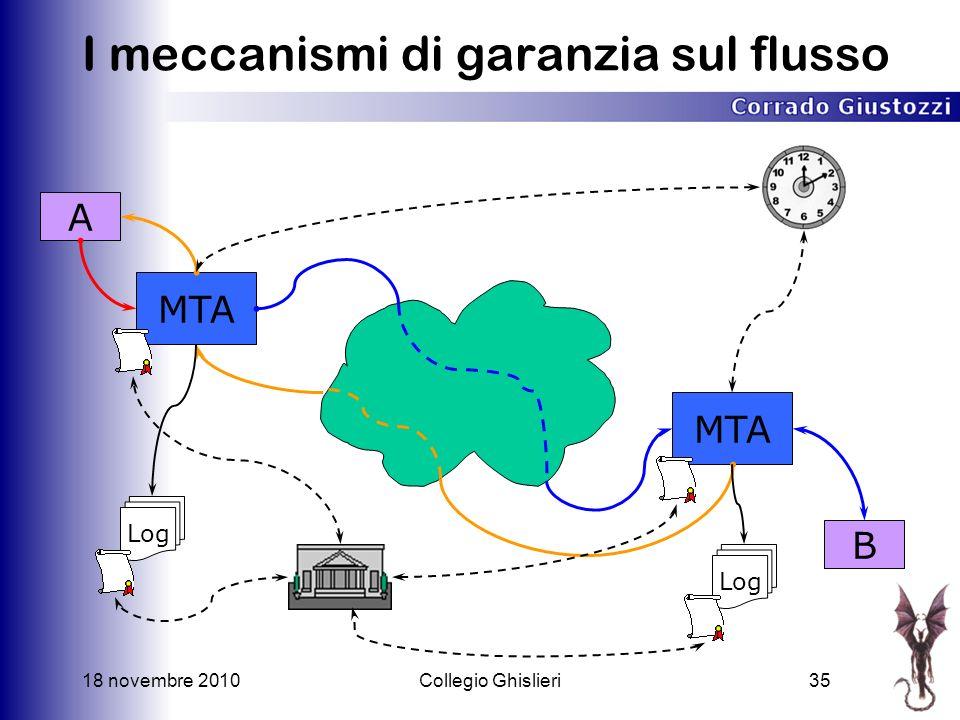 18 novembre 2010Collegio Ghislieri35 I meccanismi di garanzia sul flusso A MTA B Log
