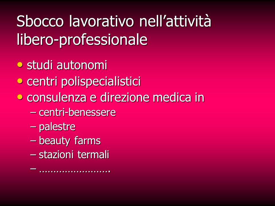 www.albomediciestetici.it LAlbo dei Medici Chirurghi Master Universitari in Medicina Estetica