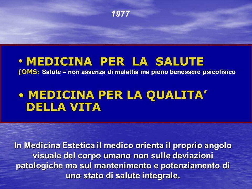 Medicina Estetica componente irrinunciabile dellindustria del benessere 2011