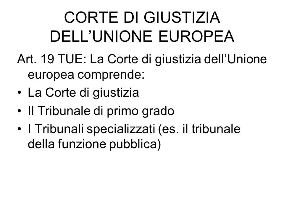 CORTE DI GIUSTIZIA DELLUNIONE EUROPEA Art. 19 TUE: La Corte di giustizia dellUnione europea comprende: La Corte di giustizia Il Tribunale di primo gra
