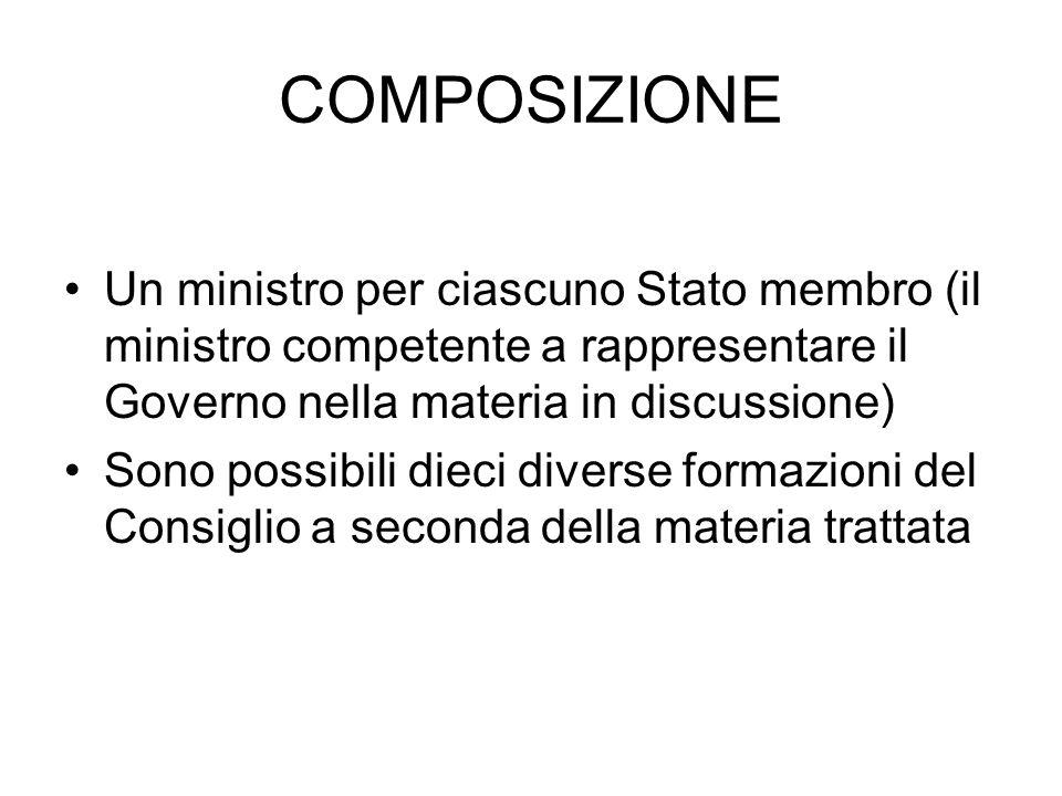 COMPOSIZIONE Un ministro per ciascuno Stato membro (il ministro competente a rappresentare il Governo nella materia in discussione) Sono possibili die