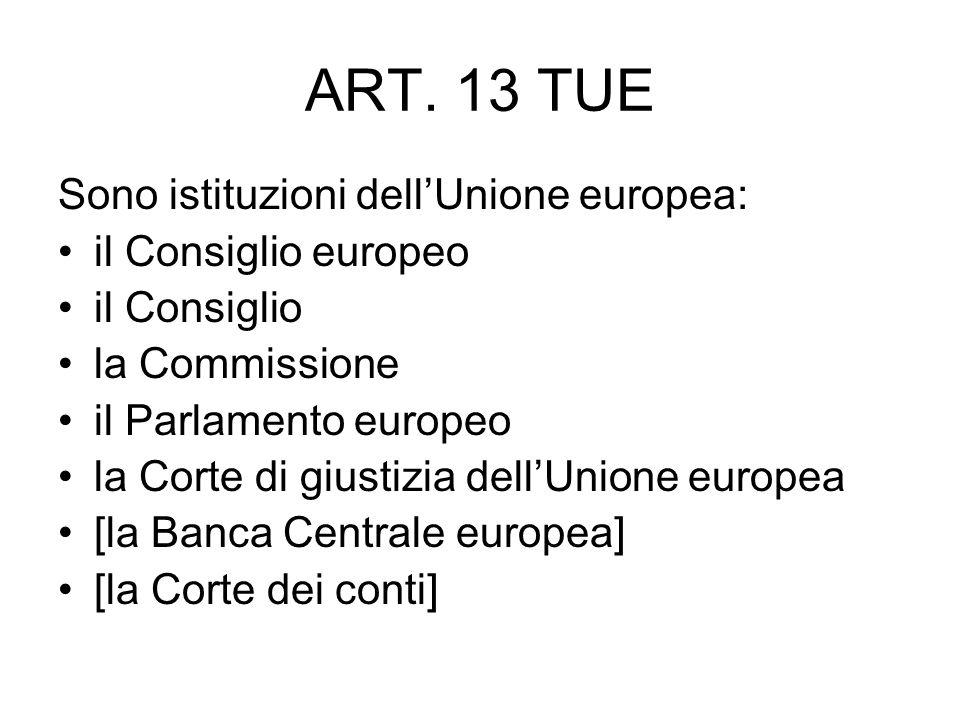 ART. 13 TUE Sono istituzioni dellUnione europea: il Consiglio europeo il Consiglio la Commissione il Parlamento europeo la Corte di giustizia dellUnio