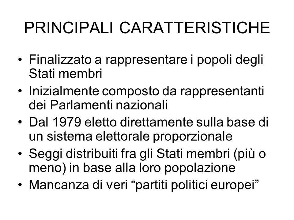 PRINCIPALI CARATTERISTICHE Finalizzato a rappresentare i popoli degli Stati membri Inizialmente composto da rappresentanti dei Parlamenti nazionali Da