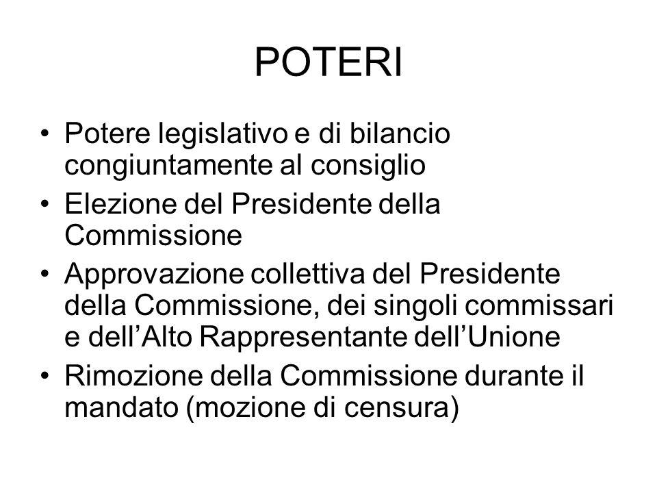 POTERI Potere legislativo e di bilancio congiuntamente al consiglio Elezione del Presidente della Commissione Approvazione collettiva del Presidente della Commissione, dei singoli commissari e dellAlto Rappresentante dellUnione Rimozione della Commissione durante il mandato (mozione di censura)