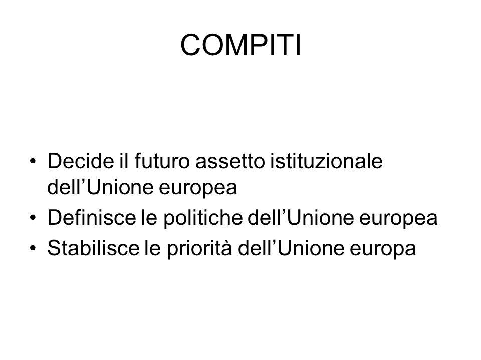 COMPITI Decide il futuro assetto istituzionale dellUnione europea Definisce le politiche dellUnione europea Stabilisce le priorità dellUnione europa
