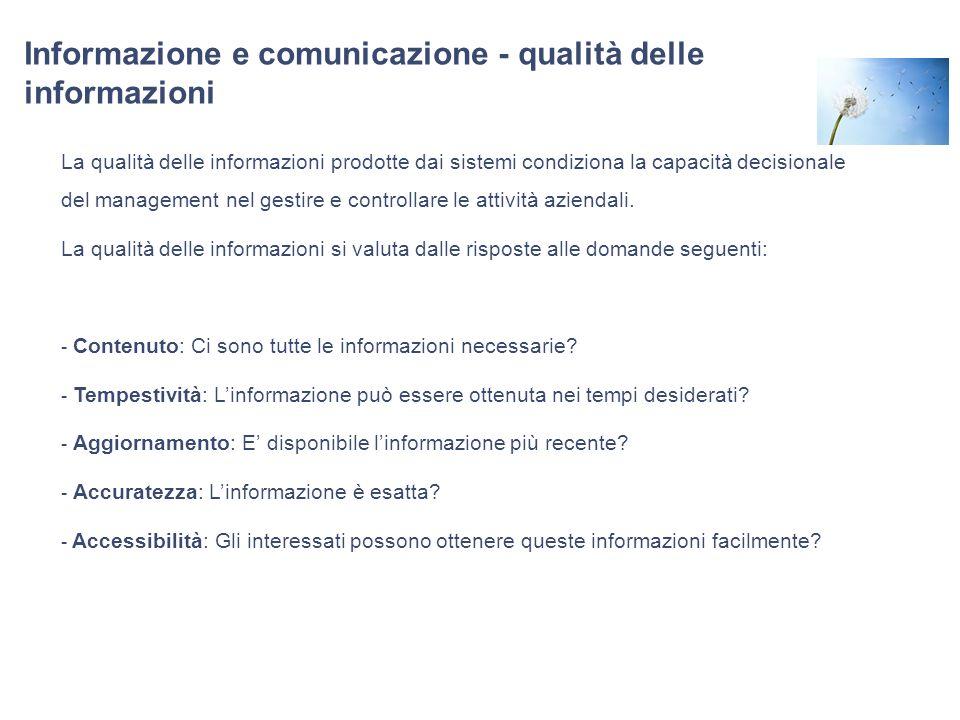 Informazione e comunicazione - qualità delle informazioni La qualità delle informazioni prodotte dai sistemi condiziona la capacità decisionale del ma