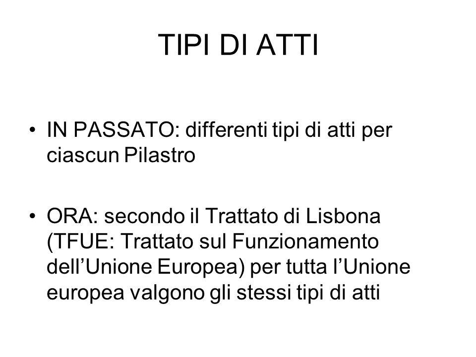 TIPI DI ATTI IN PASSATO: differenti tipi di atti per ciascun Pilastro ORA: secondo il Trattato di Lisbona (TFUE: Trattato sul Funzionamento dellUnione