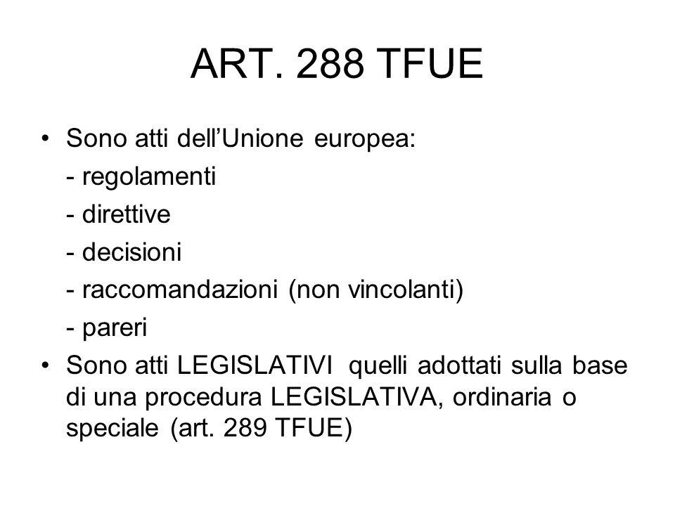 ART. 288 TFUE Sono atti dellUnione europea: - regolamenti - direttive - decisioni - raccomandazioni (non vincolanti) - pareri Sono atti LEGISLATIVI qu