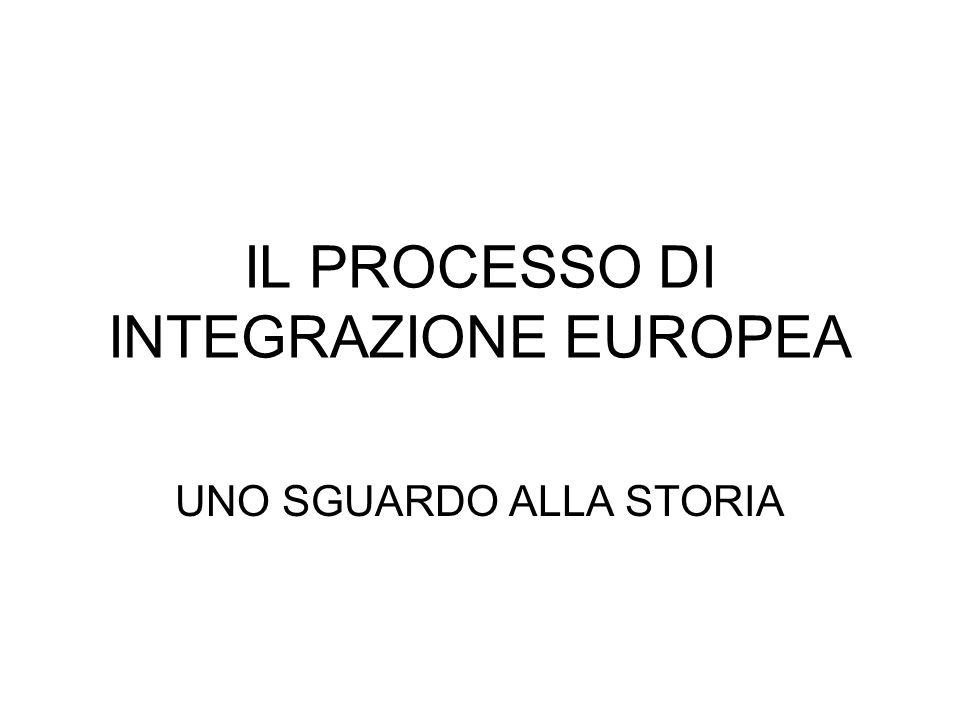 IL PROCESSO DI INTEGRAZIONE EUROPEA UNO SGUARDO ALLA STORIA