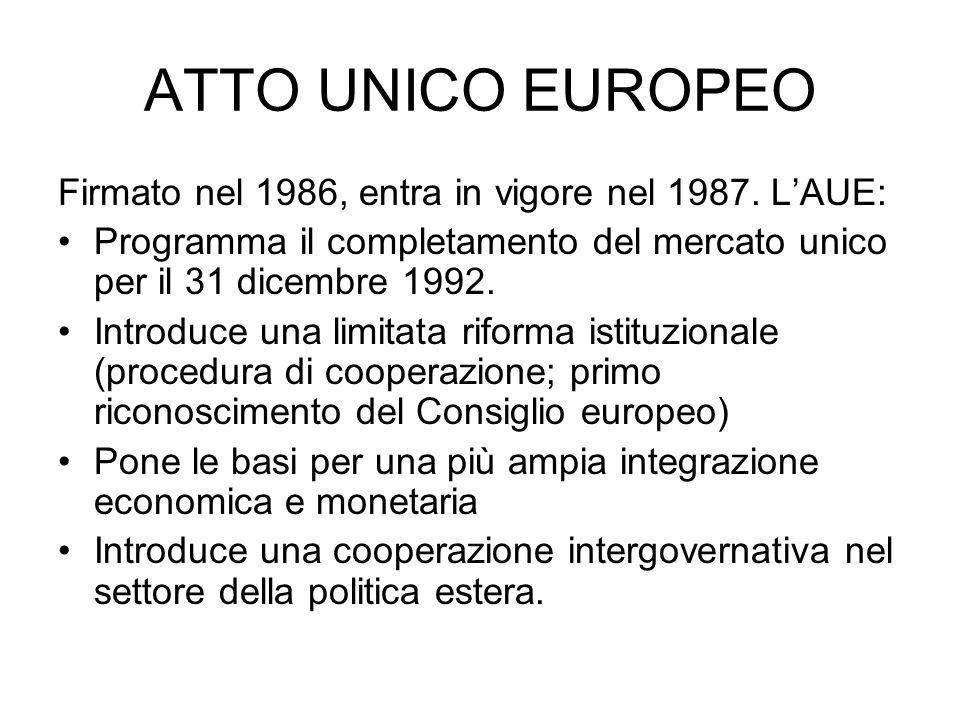 ATTO UNICO EUROPEO Firmato nel 1986, entra in vigore nel 1987. LAUE: Programma il completamento del mercato unico per il 31 dicembre 1992. Introduce u