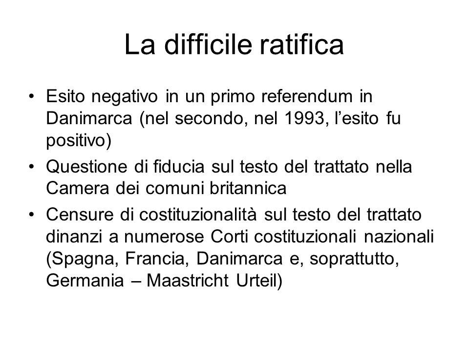 La difficile ratifica Esito negativo in un primo referendum in Danimarca (nel secondo, nel 1993, lesito fu positivo) Questione di fiducia sul testo de