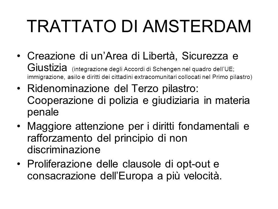 TRATTATO DI AMSTERDAM Creazione di unArea di Libertà, Sicurezza e Giustizia (integrazione degli Accordi di Schengen nel quadro dellUE; immigrazione, a