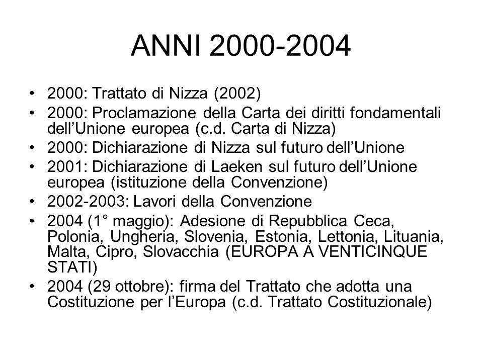 ANNI 2000-2004 2000: Trattato di Nizza (2002) 2000: Proclamazione della Carta dei diritti fondamentali dellUnione europea (c.d. Carta di Nizza) 2000: