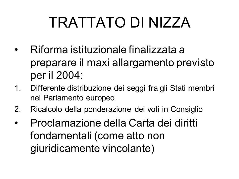 TRATTATO DI NIZZA Riforma istituzionale finalizzata a preparare il maxi allargamento previsto per il 2004: 1.Differente distribuzione dei seggi fra gl