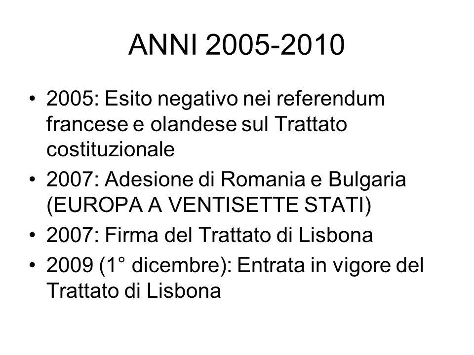 ANNI 2005-2010 2005: Esito negativo nei referendum francese e olandese sul Trattato costituzionale 2007: Adesione di Romania e Bulgaria (EUROPA A VENTISETTE STATI) 2007: Firma del Trattato di Lisbona 2009 (1° dicembre): Entrata in vigore del Trattato di Lisbona