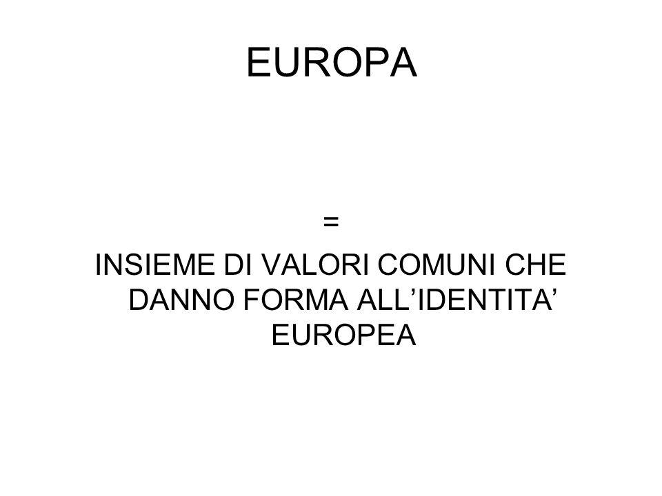 EUROPA = INSIEME DI VALORI COMUNI CHE DANNO FORMA ALLIDENTITA EUROPEA