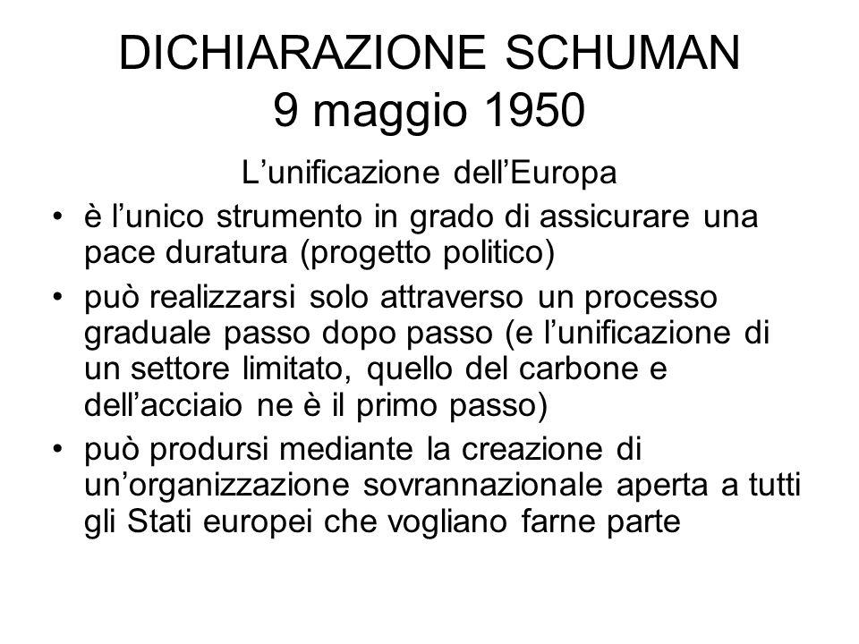 DICHIARAZIONE SCHUMAN 9 maggio 1950 Lunificazione dellEuropa è lunico strumento in grado di assicurare una pace duratura (progetto politico) può reali