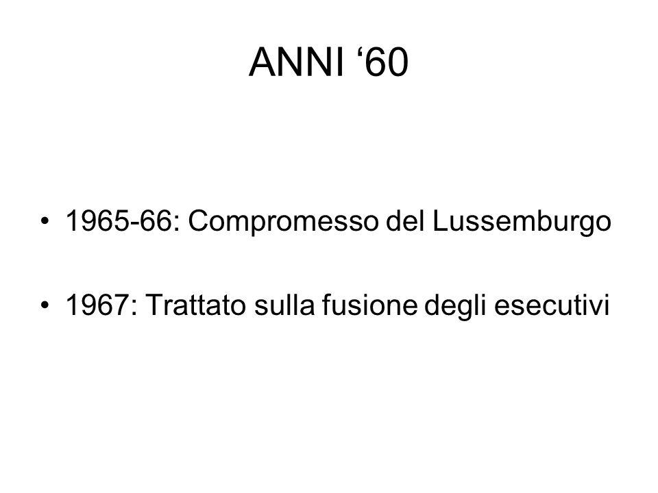 ANNI 60 1965-66: Compromesso del Lussemburgo 1967: Trattato sulla fusione degli esecutivi