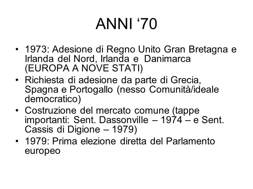 ANNI 70 1973: Adesione di Regno Unito Gran Bretagna e Irlanda del Nord, Irlanda e Danimarca (EUROPA A NOVE STATI) Richiesta di adesione da parte di Gr