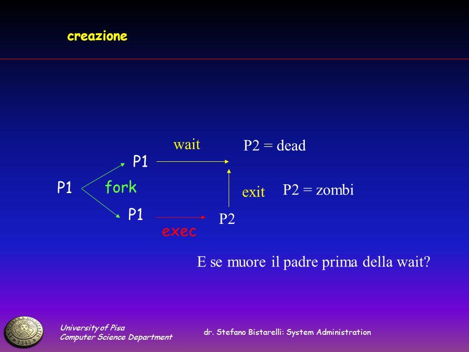 University of Pisa Computer Science Department dr. Stefano Bistarelli: System Administration creazione P1 fork P1 exec P2 exit wait P2 = zombi P2 = de