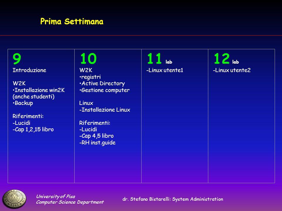University of Pisa Computer Science Department dr. Stefano Bistarelli: System Administration Prima Settimana 9 Introduzione W2K Installazione win2K (a