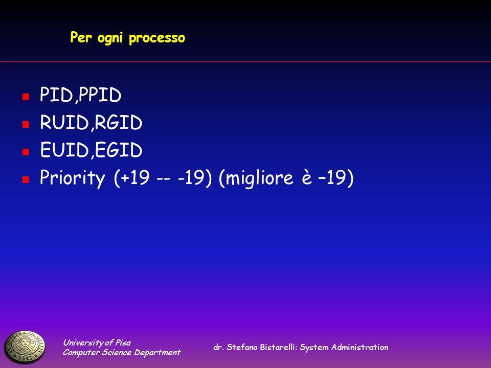University of Pisa Computer Science Department dr. Stefano Bistarelli: System Administration Per ogni processo PID,PPID RUID,RGID EUID,EGID Priority (