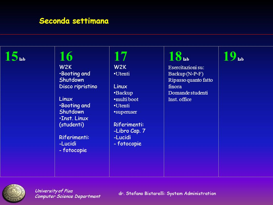 University of Pisa Computer Science Department dr. Stefano Bistarelli: System Administration Seconda settimana 15 lab 16 W2K Booting and Shutdown Disc