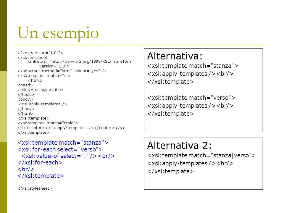 Un esempio <xsl:stylesheet xmlns:xsl=