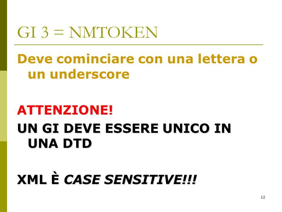 12 GI 3 = NMTOKEN Deve cominciare con una lettera o un underscore ATTENZIONE.