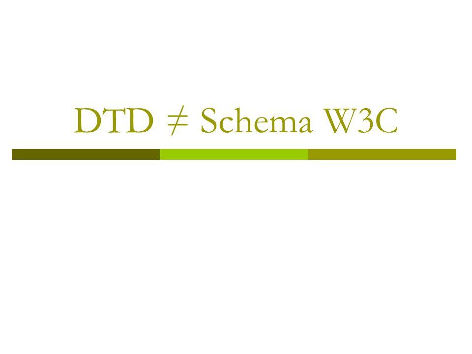 DTD Schema W3C