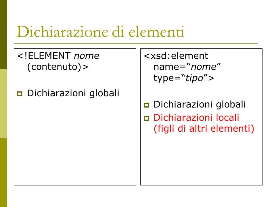 Dichiarazione di elementi Dichiarazioni globali Dichiarazioni globali Dichiarazioni locali (figli di altri elementi)