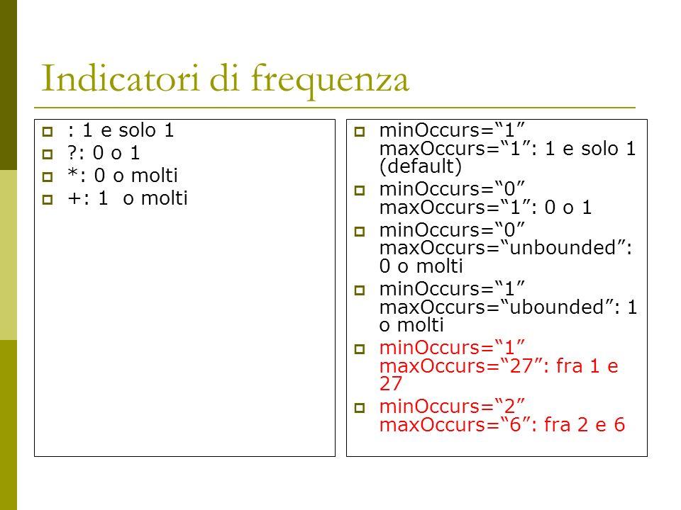 Indicatori di frequenza : 1 e solo 1 : 0 o 1 *: 0 o molti +: 1 o molti minOccurs=1 maxOccurs=1: 1 e solo 1 (default) minOccurs=0 maxOccurs=1: 0 o 1 minOccurs=0 maxOccurs=unbounded: 0 o molti minOccurs=1 maxOccurs=ubounded: 1 o molti minOccurs=1 maxOccurs=27: fra 1 e 27 minOccurs=2 maxOccurs=6: fra 2 e 6
