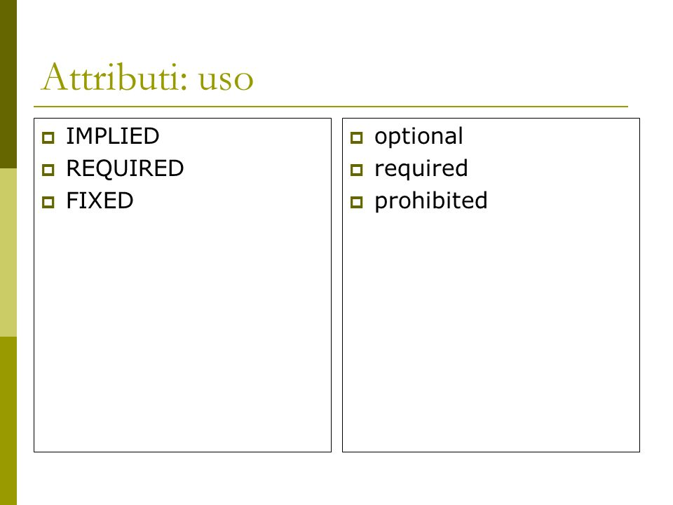Attributi: uso IMPLIED REQUIRED FIXED optional required prohibited
