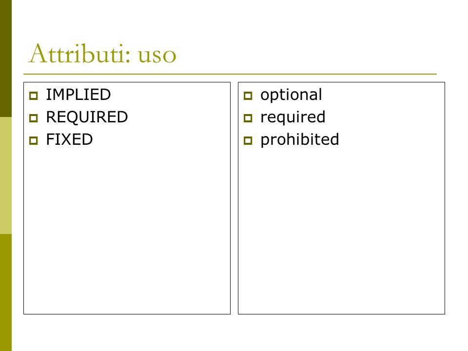 Entità Generali Carattere Esterne interne Parametriche Non parsate Non esistono UTF-8 xsd:anyURI Tipi, gruppi xsd:anyURI