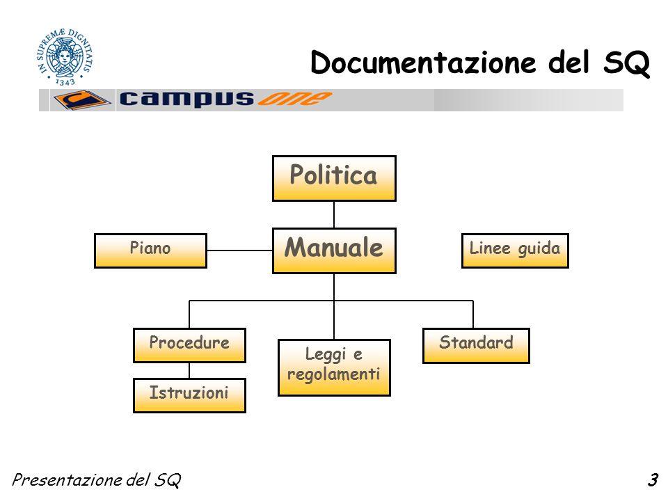 Presentazione del SQ4 Acronimi Glossario Riferimenti 1Introduzione 2Struttura e Responsabilità 2.1 Resp.