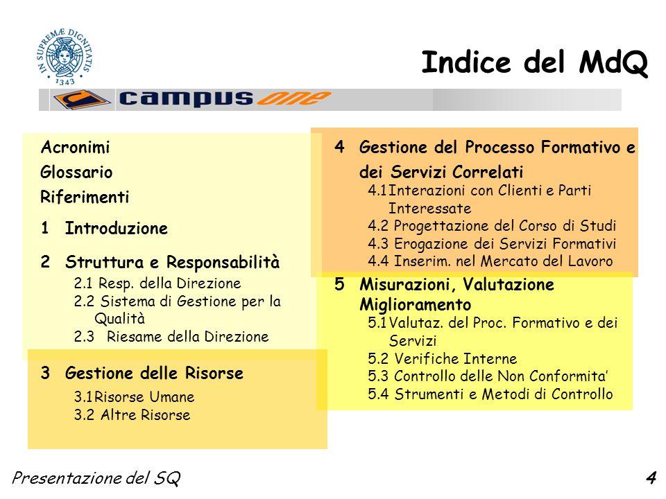 Presentazione del SQ4 Acronimi Glossario Riferimenti 1Introduzione 2Struttura e Responsabilità 2.1 Resp. della Direzione 2.2 Sistema di Gestione per l