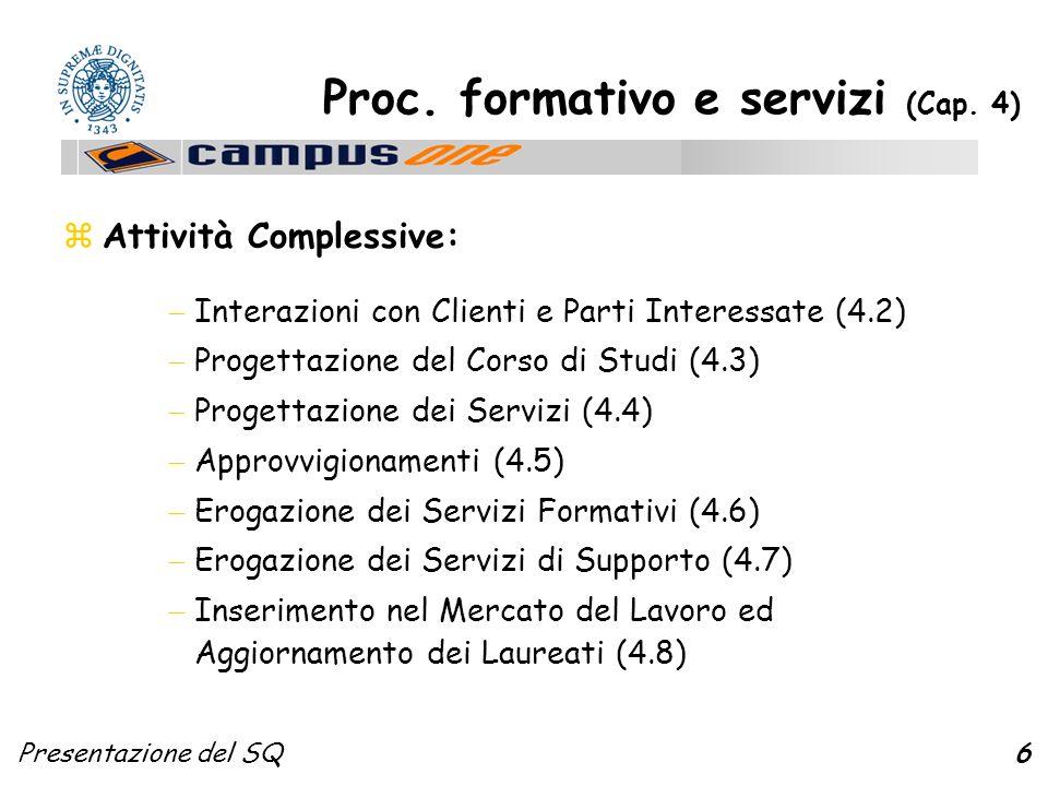 Presentazione del SQ6 Proc. formativo e servizi (Cap. 4) zAttività Complessive: Interazioni con Clienti e Parti Interessate (4.2) Progettazione del Co