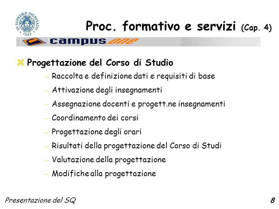 Presentazione del SQ8 Proc. formativo e servizi (Cap. 4) zProgettazione del Corso di Studio Raccolta e definizione dati e requisiti di base Attivazion